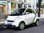 Беспошлинные электромобили для развития инфраструктуры